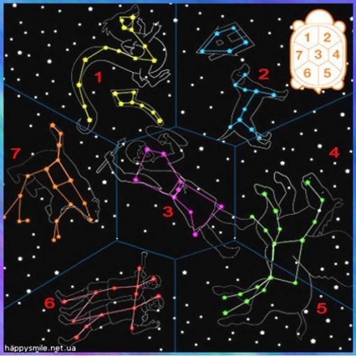 костенурка съзвездия